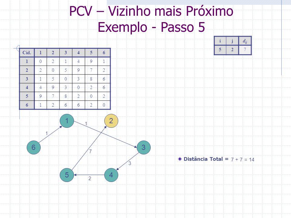 PCV – Vizinho mais Próximo Exemplo - Passo 5