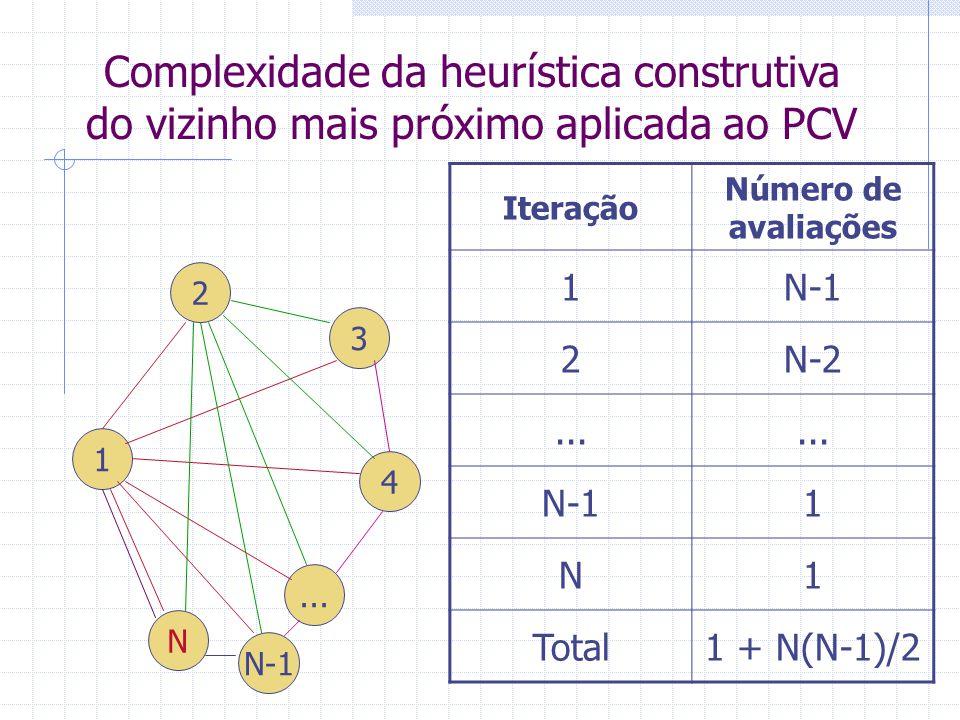 Complexidade da heurística construtiva do vizinho mais próximo aplicada ao PCV