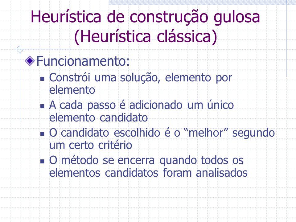 Heurística de construção gulosa (Heurística clássica)