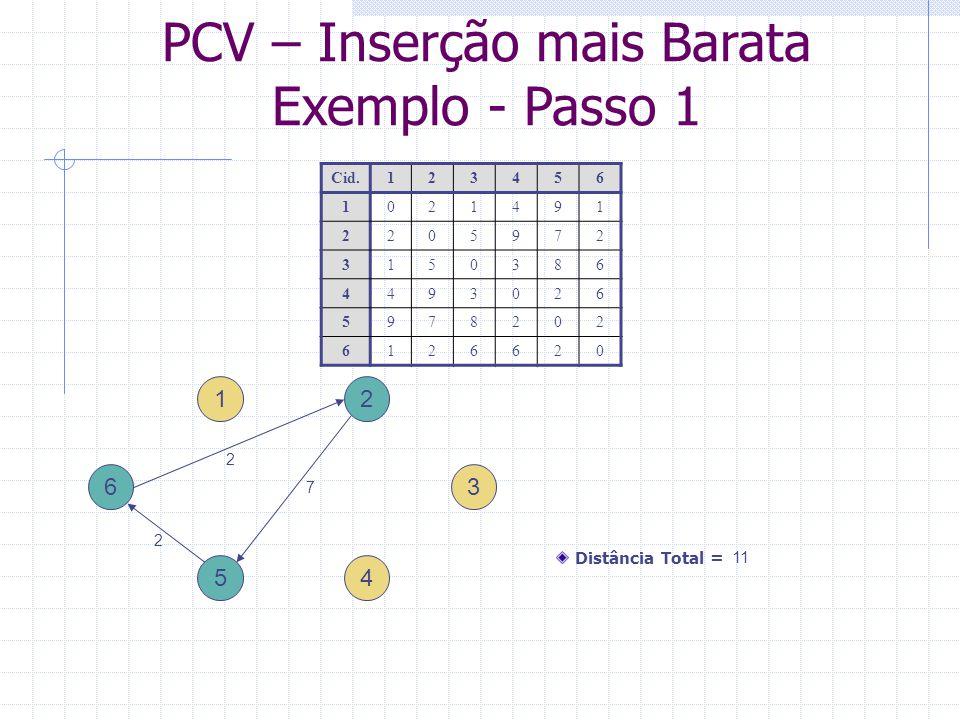 PCV – Inserção mais Barata Exemplo - Passo 1