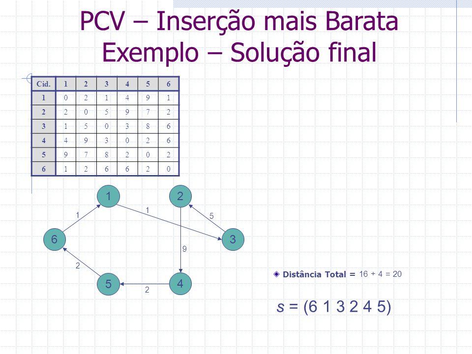 PCV – Inserção mais Barata Exemplo – Solução final