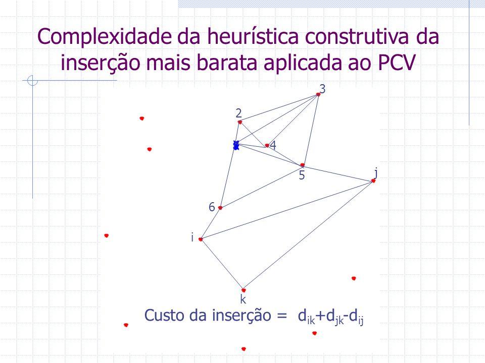 Complexidade da heurística construtiva da inserção mais barata aplicada ao PCV