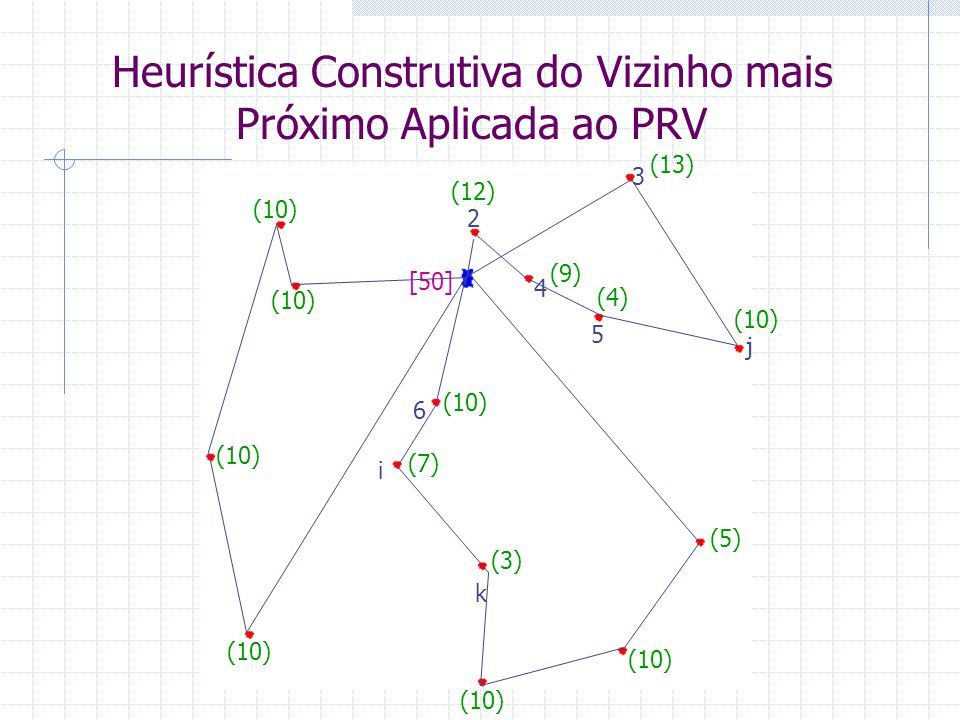 Heurística Construtiva do Vizinho mais Próximo Aplicada ao PRV