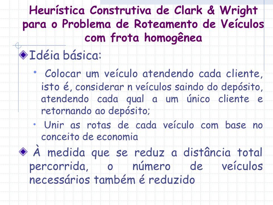 Heurística Construtiva de Clark & Wright para o Problema de Roteamento de Veículos com frota homogênea