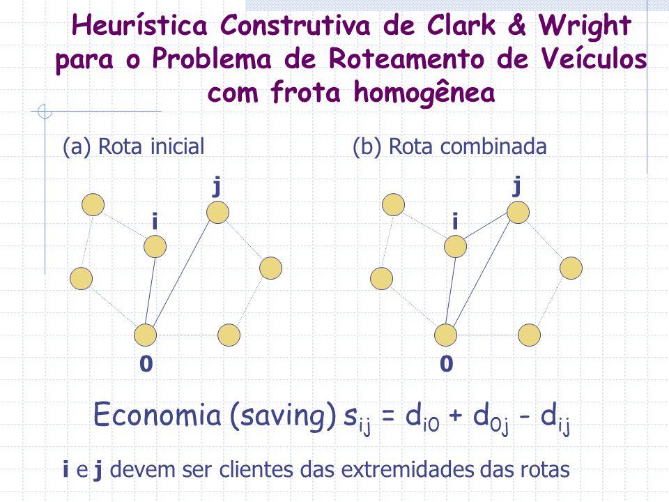 Economia (saving) sij = di0 + d0j - dij