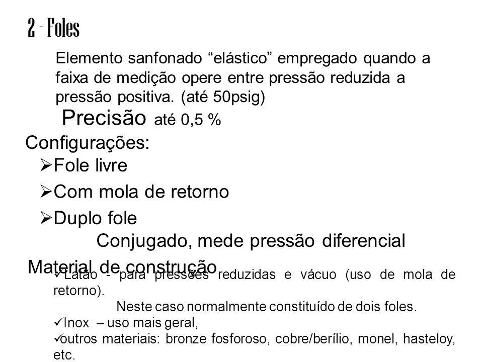 2 - Foles Precisão até 0,5 % Configurações: Fole livre