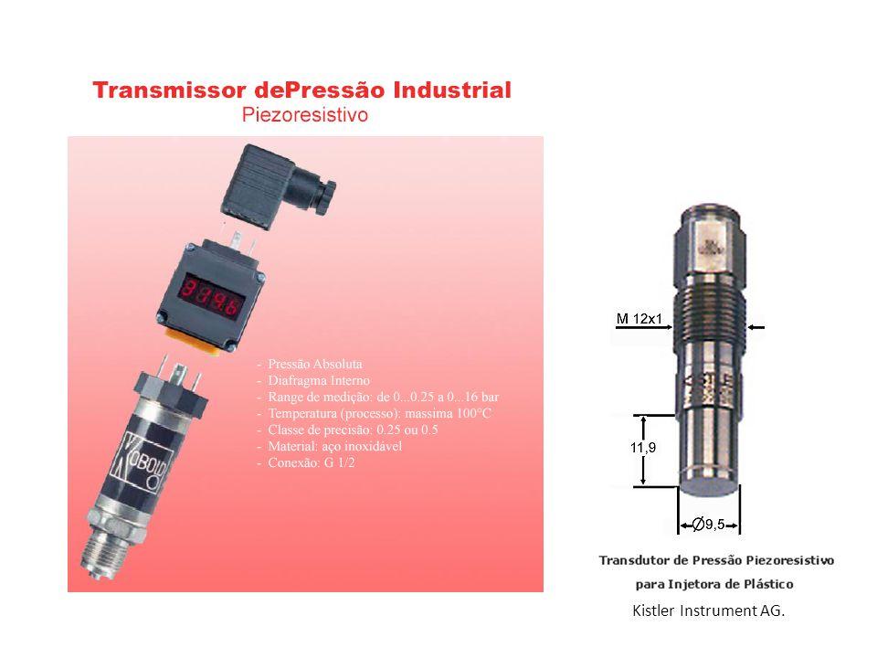 Kistler Instrument AG.
