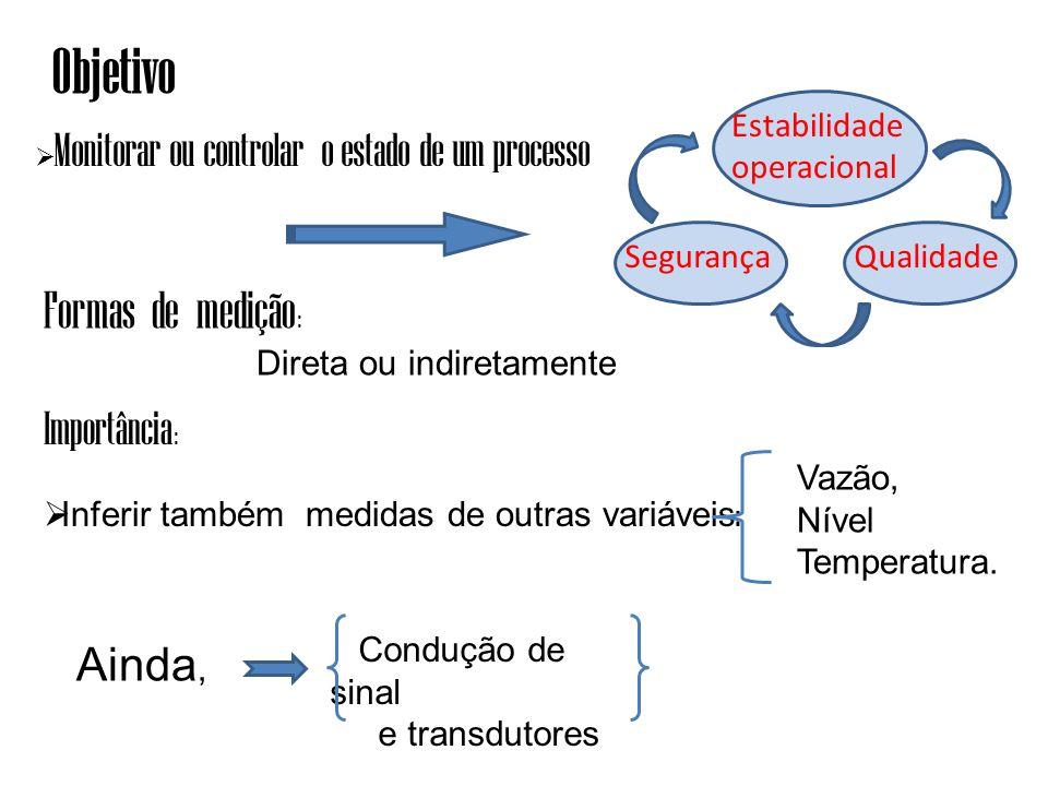 Objetivo Formas de medição: Importância: Ainda, Estabilidade