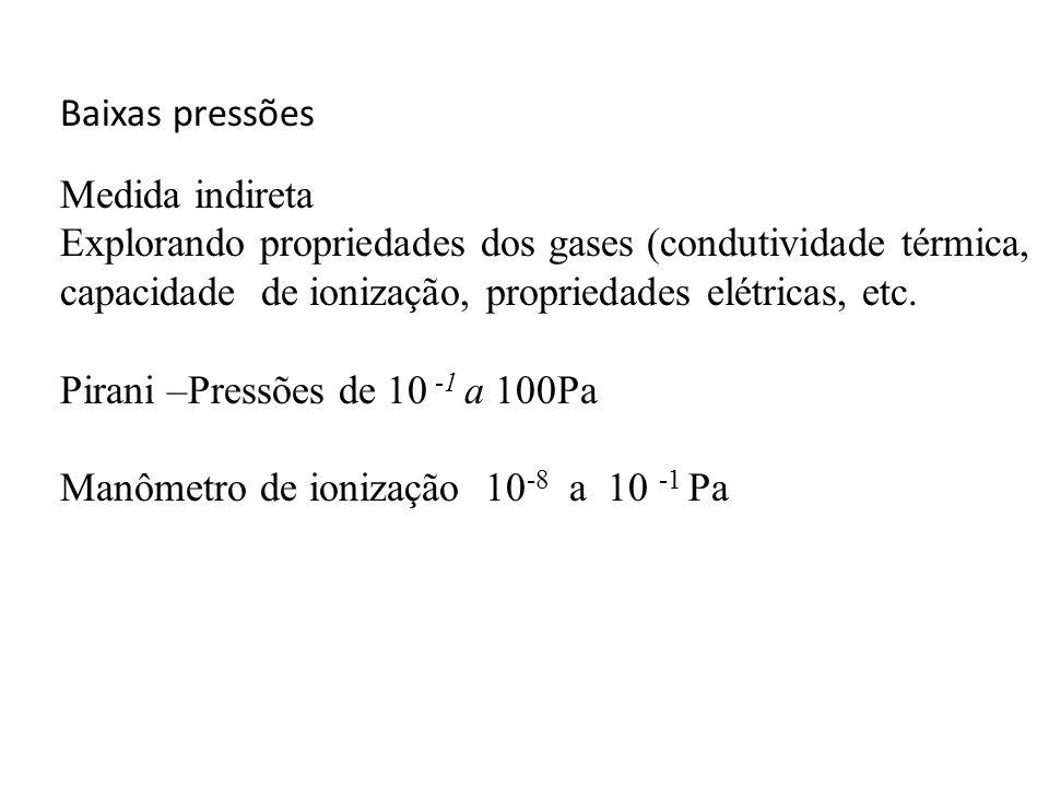 Baixas pressões Medida indireta. Explorando propriedades dos gases (condutividade térmica, capacidade de ionização, propriedades elétricas, etc.