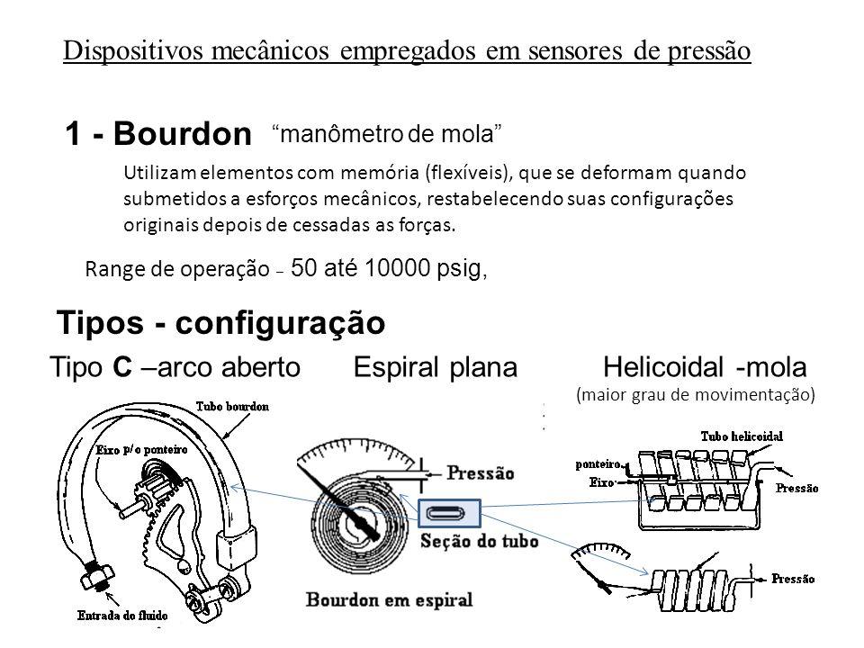 1 - Bourdon Tipos - configuração