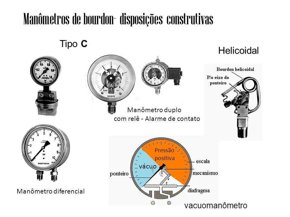 Manômetros de bourdon- disposições construtivas