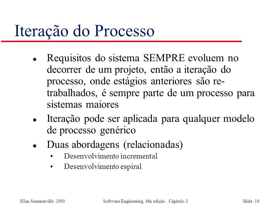 Iteração do Processo