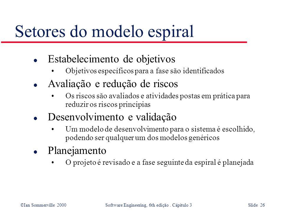 Setores do modelo espiral