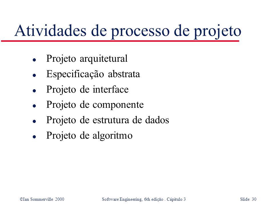 Atividades de processo de projeto