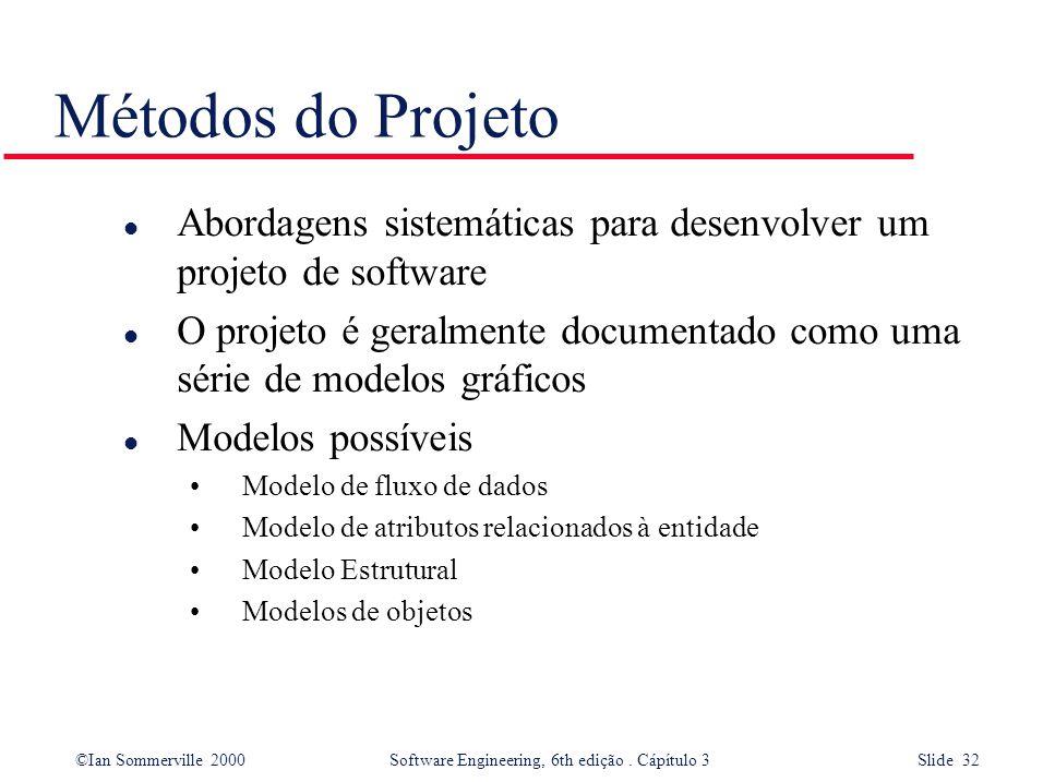 Métodos do Projeto Abordagens sistemáticas para desenvolver um projeto de software.