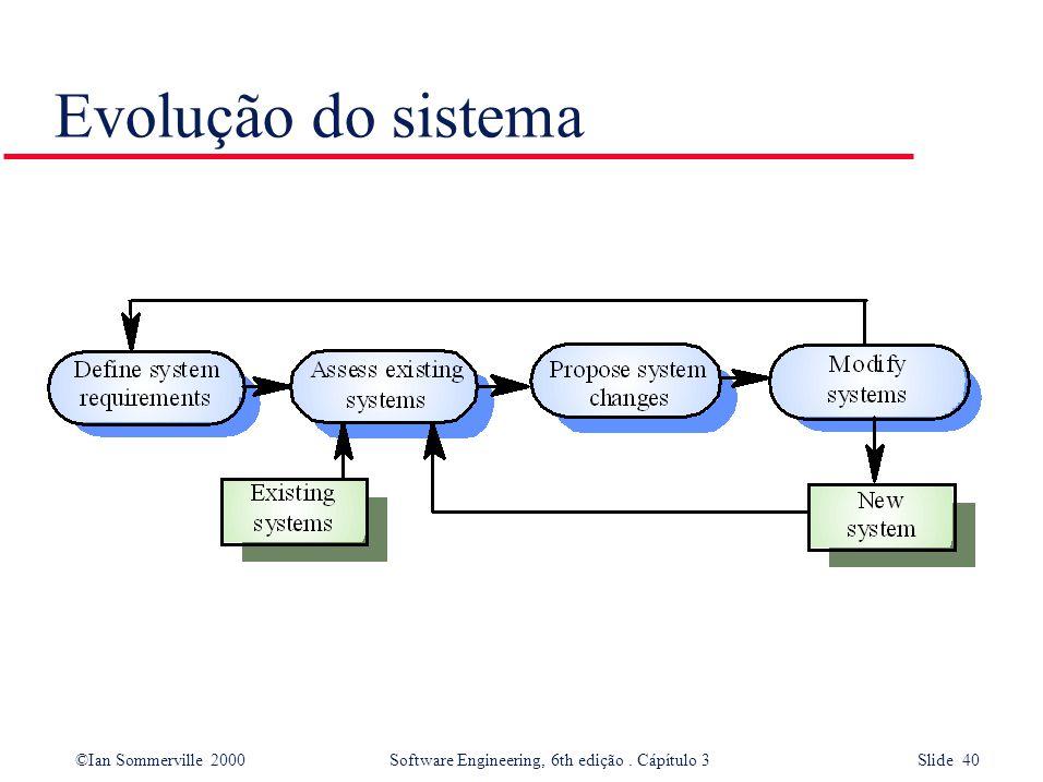 Evolução do sistema