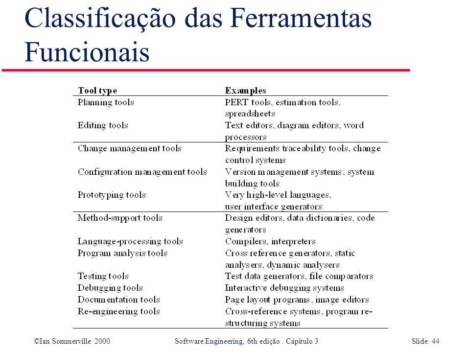 Classificação das Ferramentas Funcionais