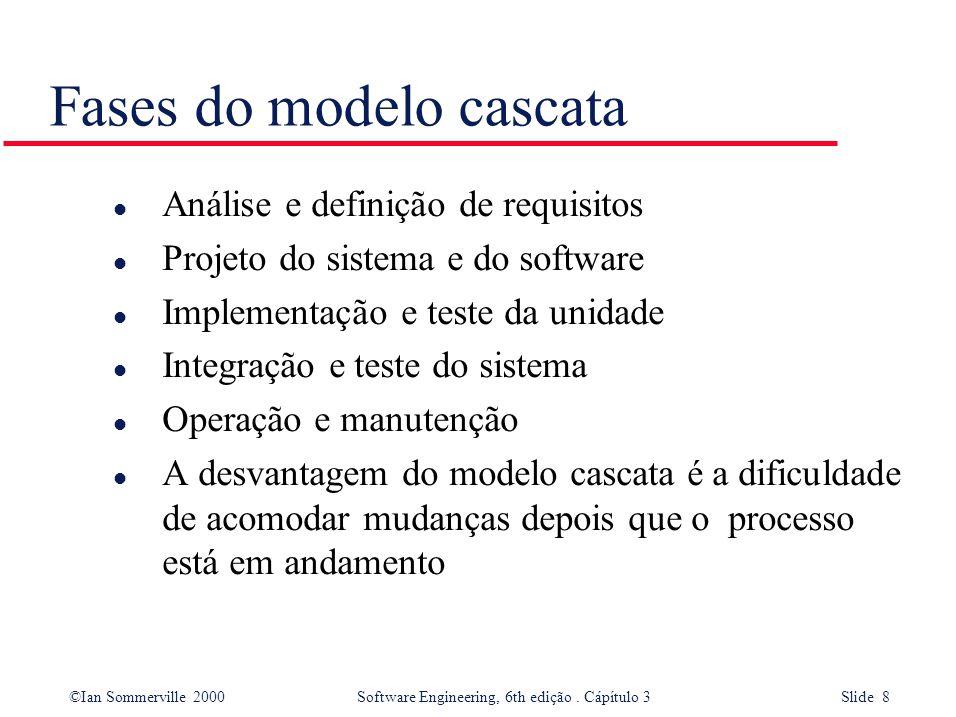 Fases do modelo cascata