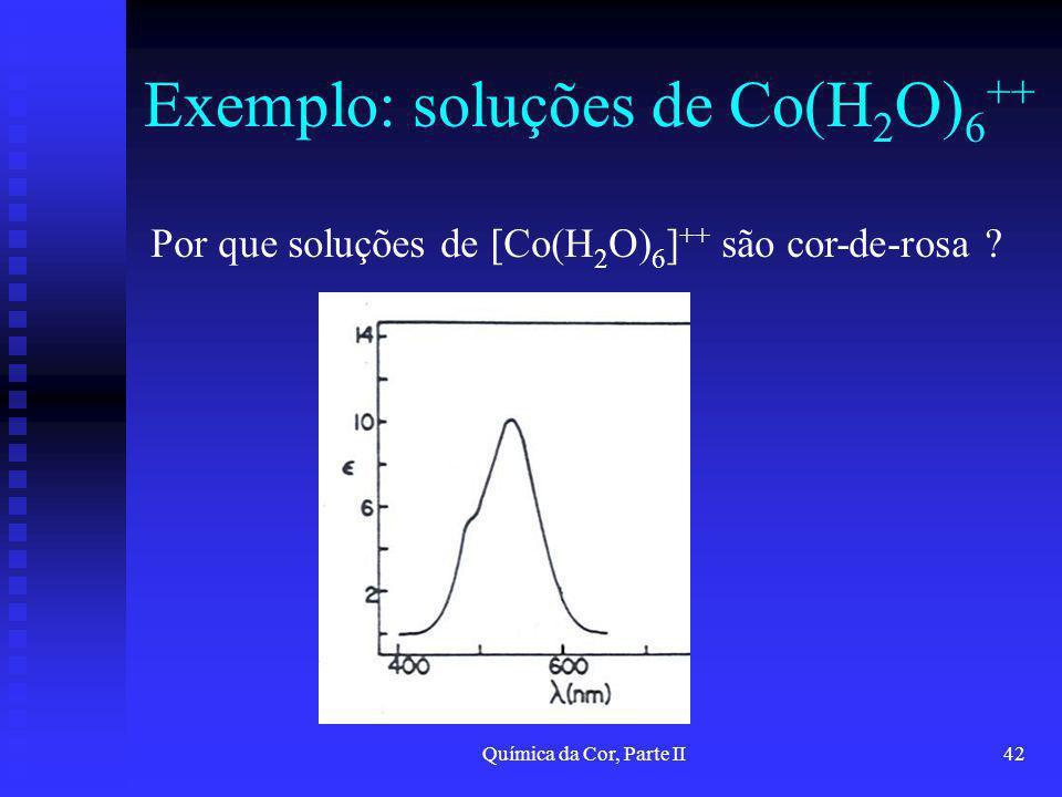 Exemplo: soluções de Co(H2O)6++