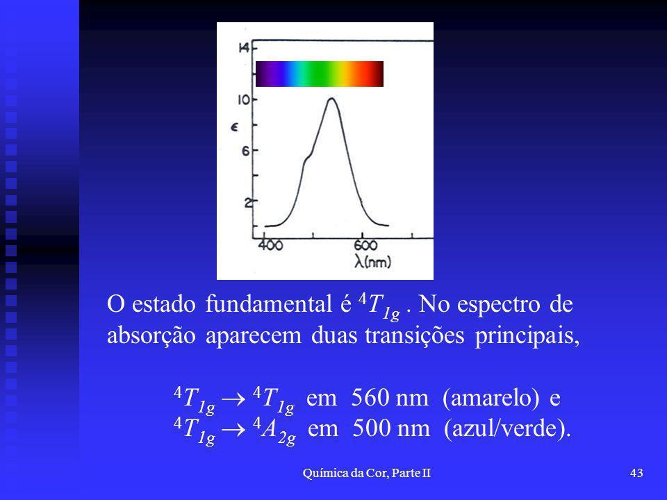 4T1g  4A2g em 500 nm (azul/verde).