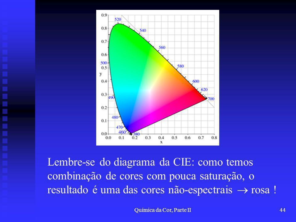 Lembre-se do diagrama da CIE: como temos combinação de cores com pouca saturação, o resultado é uma das cores não-espectrais  rosa !
