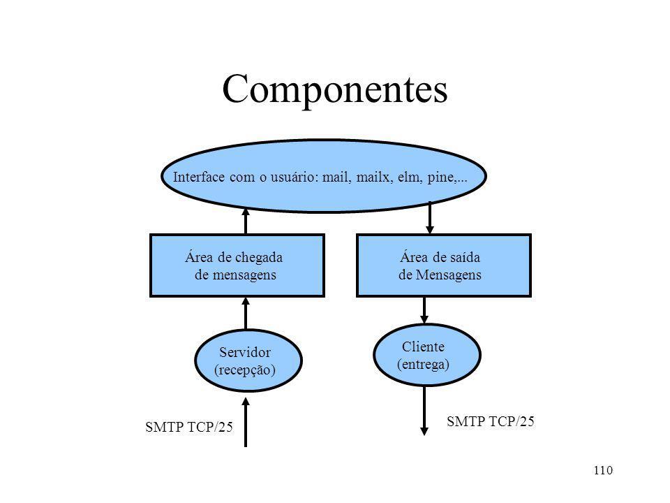 Componentes Interface com o usuário: mail, mailx, elm, pine,...