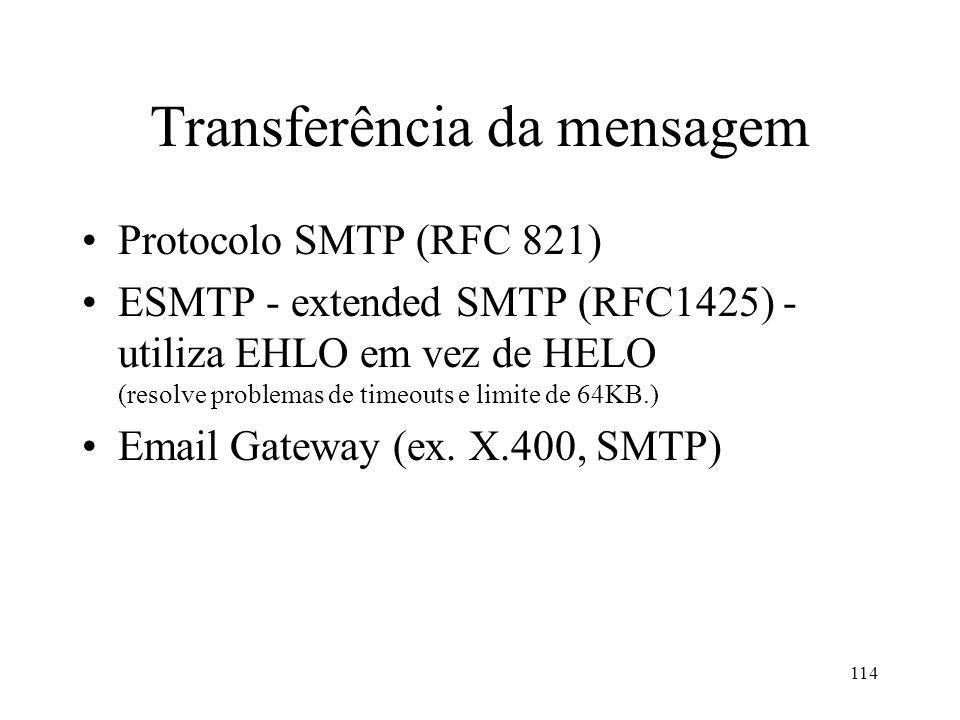 Transferência da mensagem