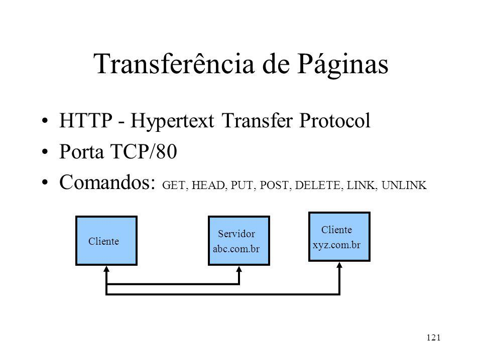 Transferência de Páginas