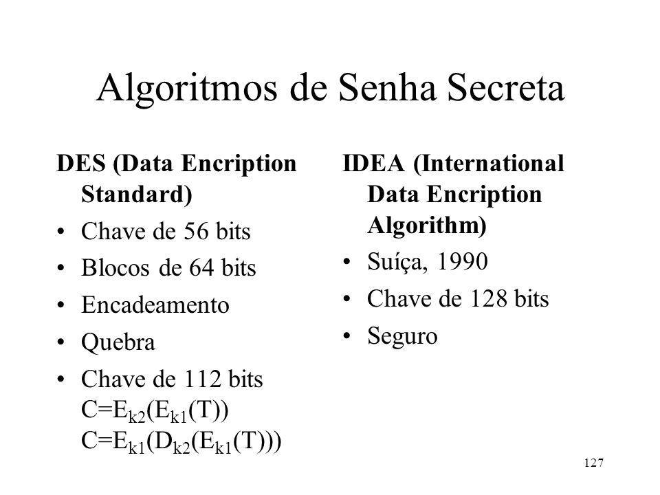 Algoritmos de Senha Secreta