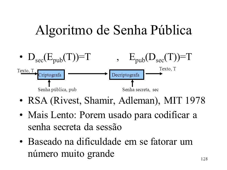 Algoritmo de Senha Pública