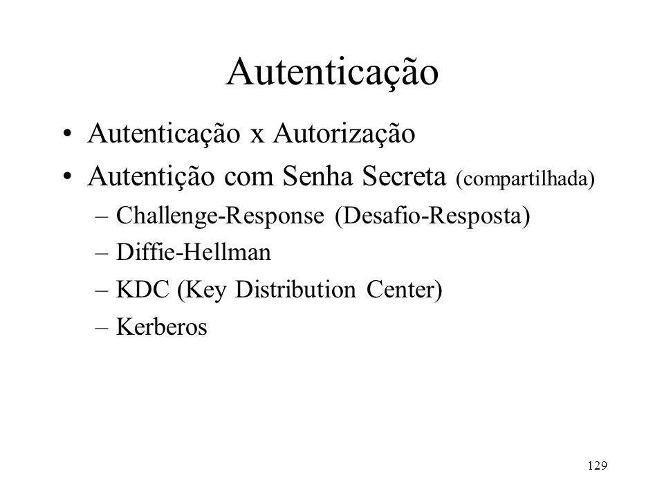 Autenticação Autenticação x Autorização