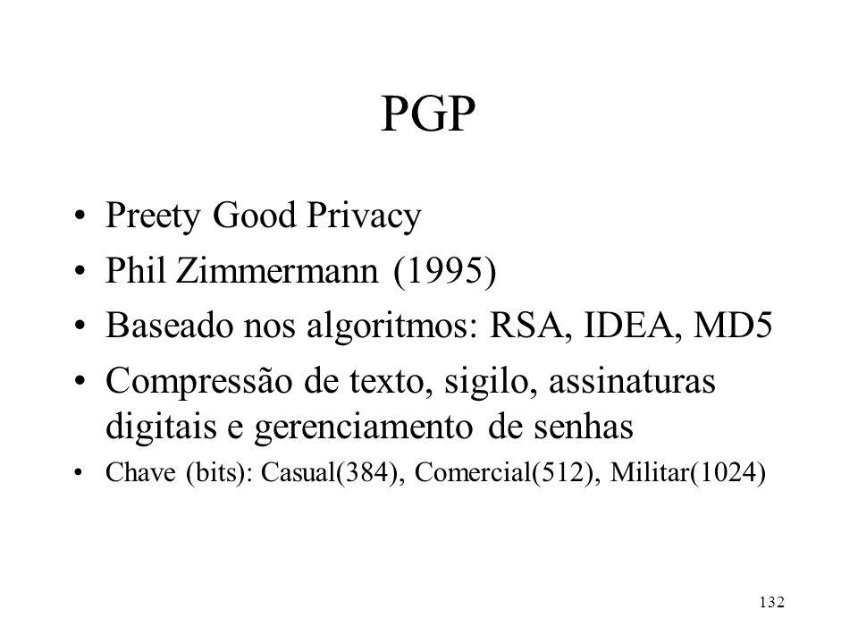 PGP Preety Good Privacy Phil Zimmermann (1995)