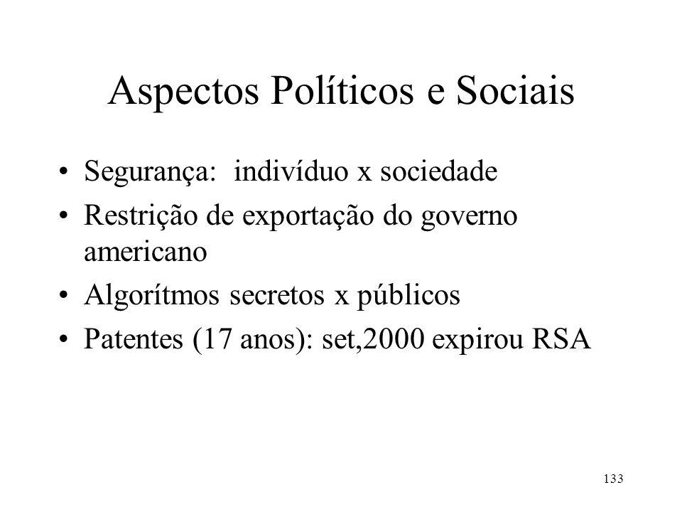 Aspectos Políticos e Sociais