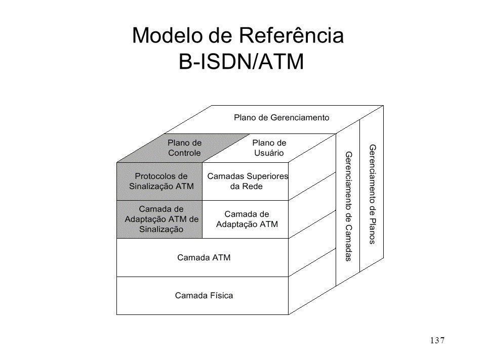 Modelo de Referência B-ISDN/ATM
