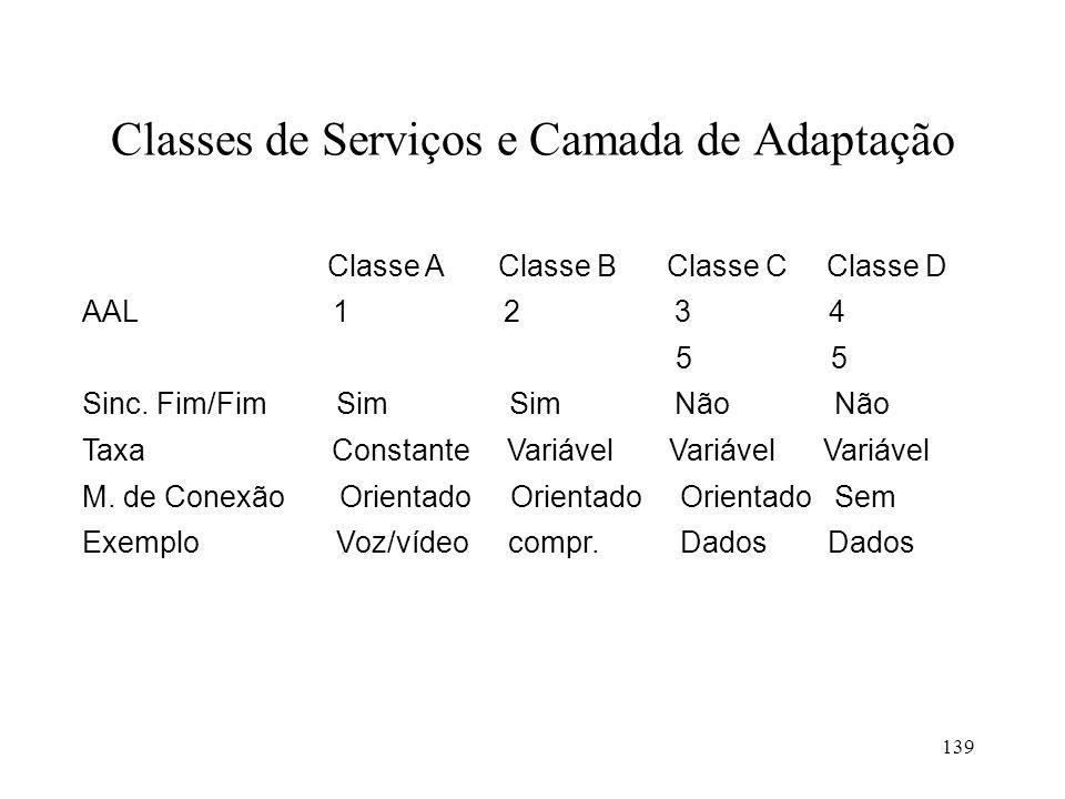 Classes de Serviços e Camada de Adaptação