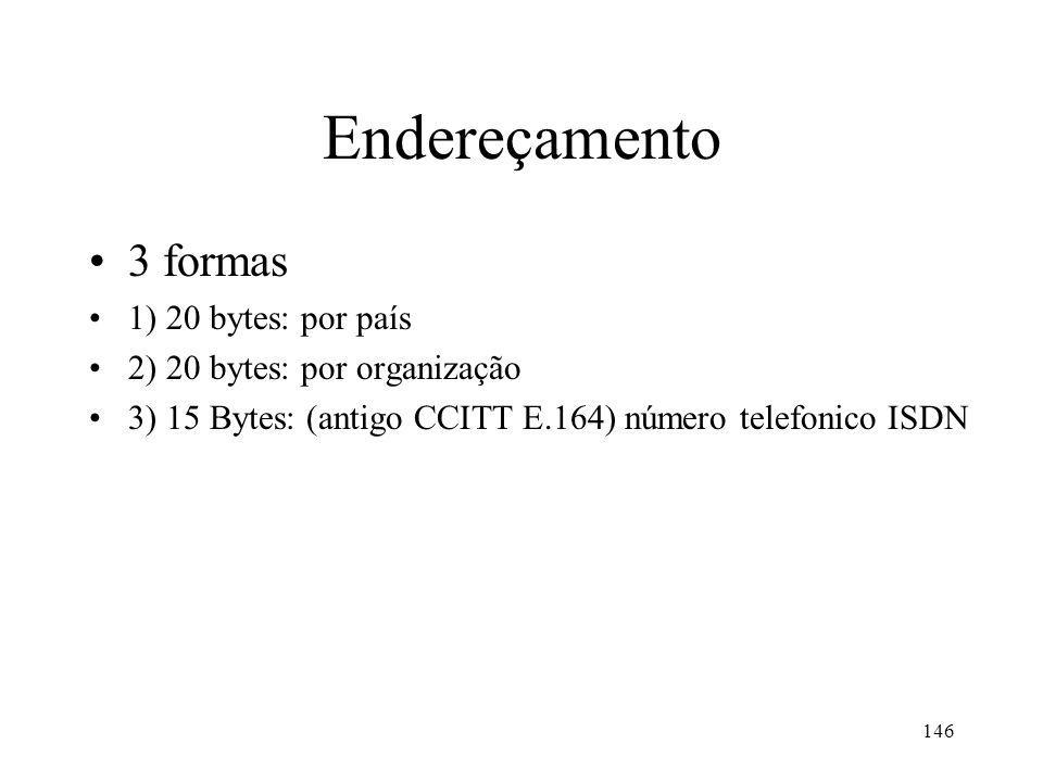 Endereçamento 3 formas 1) 20 bytes: por país