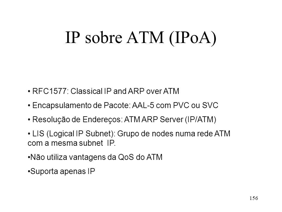 IP sobre ATM (IPoA) RFC1577: Classical IP and ARP over ATM
