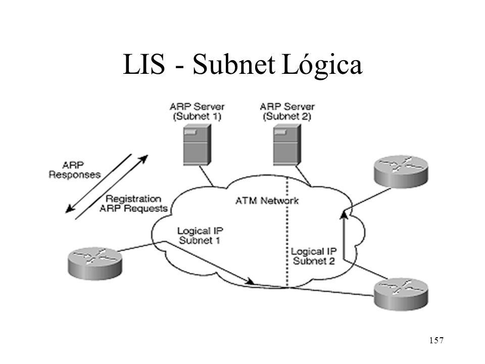 LIS - Subnet Lógica