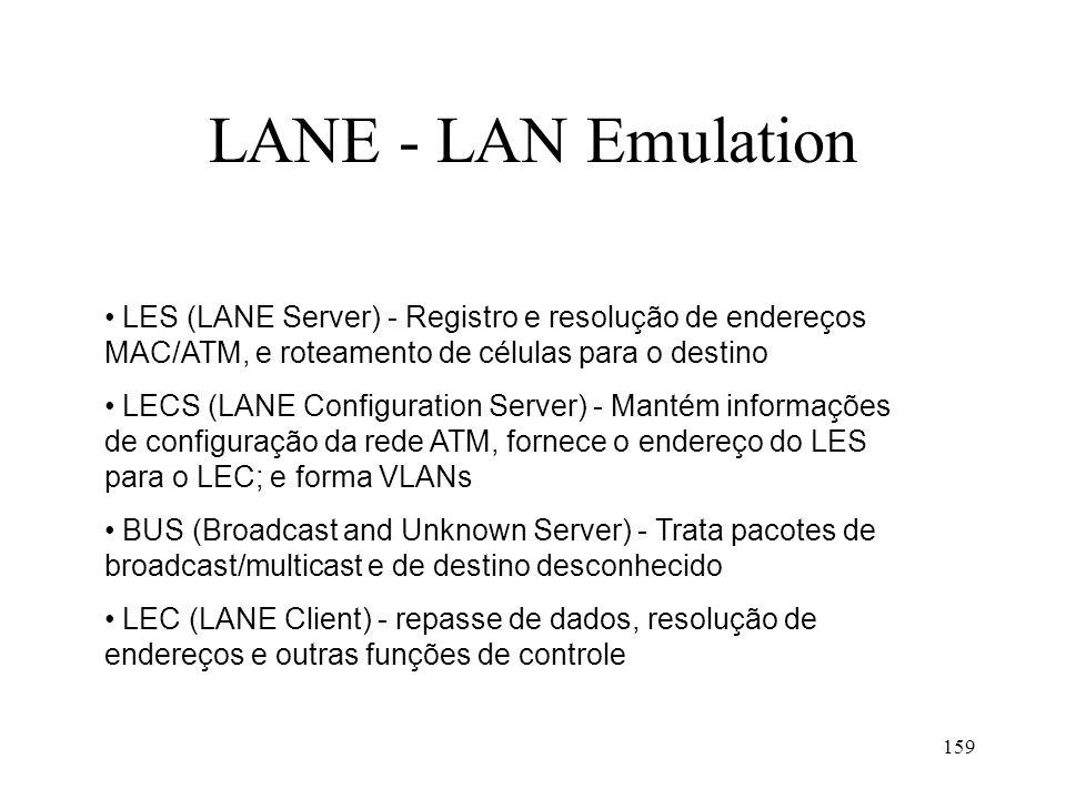 LANE - LAN Emulation LES (LANE Server) - Registro e resolução de endereços MAC/ATM, e roteamento de células para o destino.