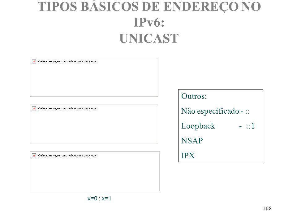 TIPOS BÁSICOS DE ENDEREÇO NO IPv6: UNICAST