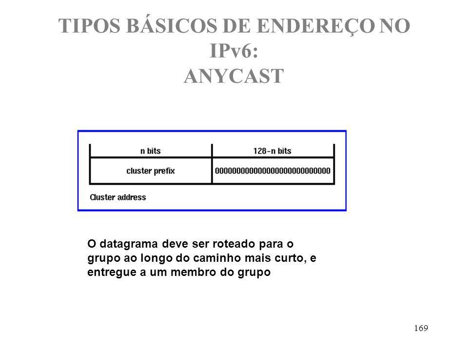TIPOS BÁSICOS DE ENDEREÇO NO IPv6: ANYCAST