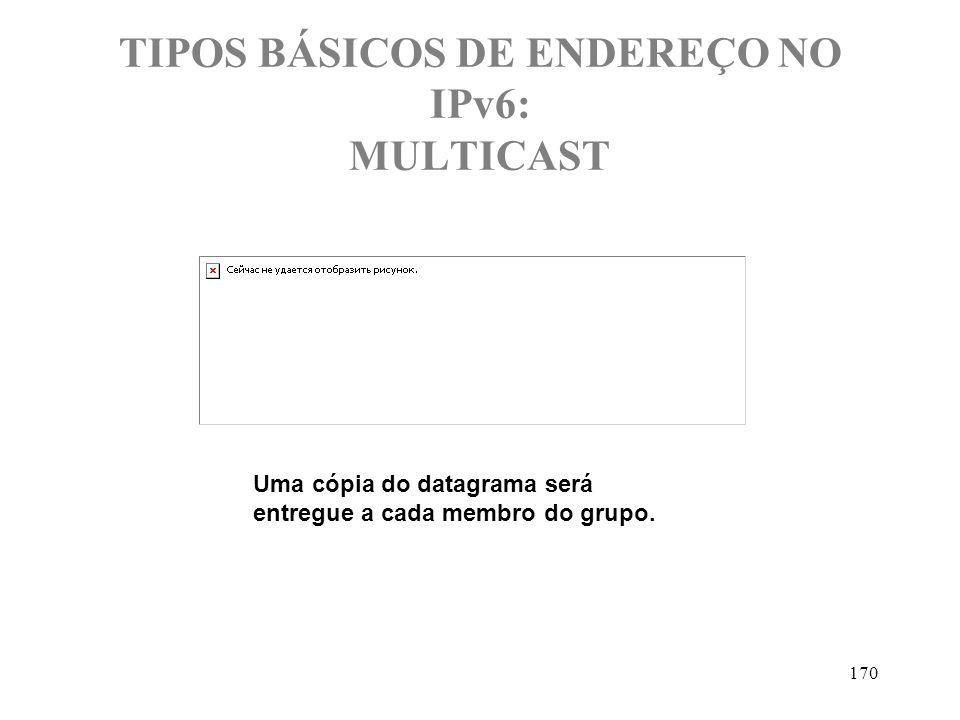 TIPOS BÁSICOS DE ENDEREÇO NO IPv6: MULTICAST