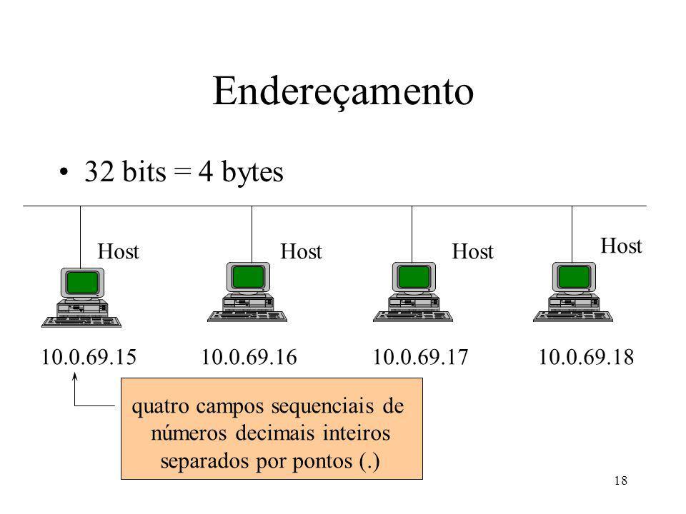 Endereçamento 32 bits = 4 bytes 10.0.69.15 10.0.69.18 10.0.69.17