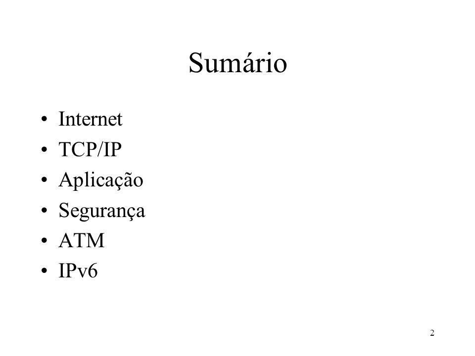 Sumário Internet TCP/IP Aplicação Segurança ATM IPv6