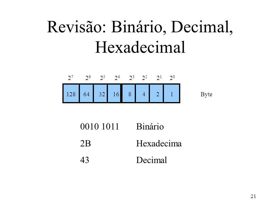 Revisão: Binário, Decimal, Hexadecimal