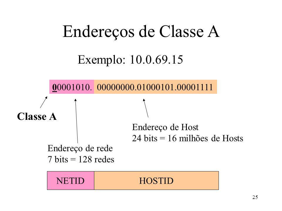 Endereços de Classe A Exemplo: 10.0.69.15 Classe A 00001010.