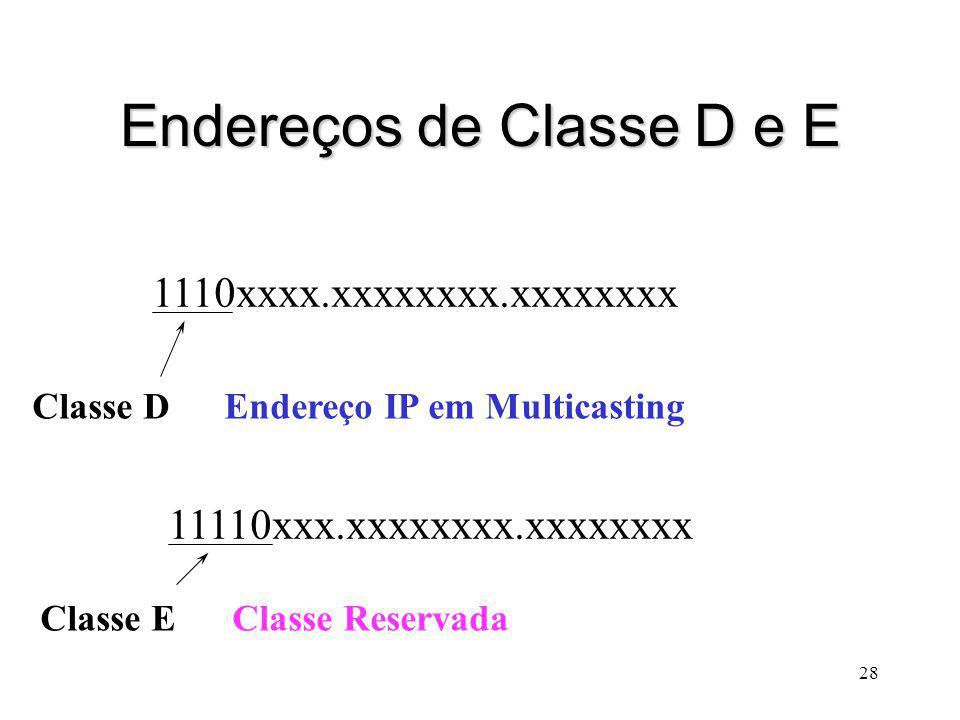 Endereços de Classe D e E