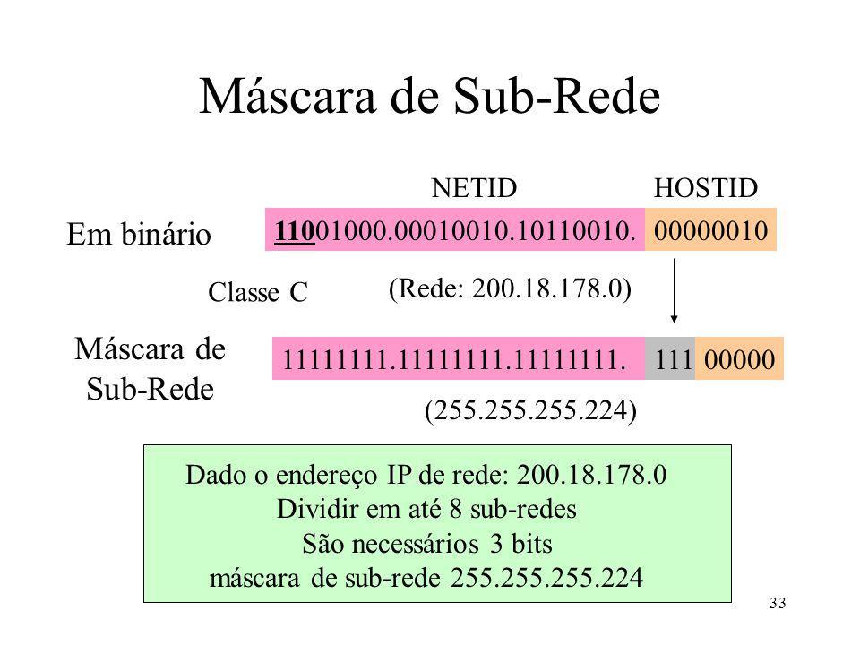Máscara de Sub-Rede Em binário Máscara de Sub-Rede NETID HOSTID