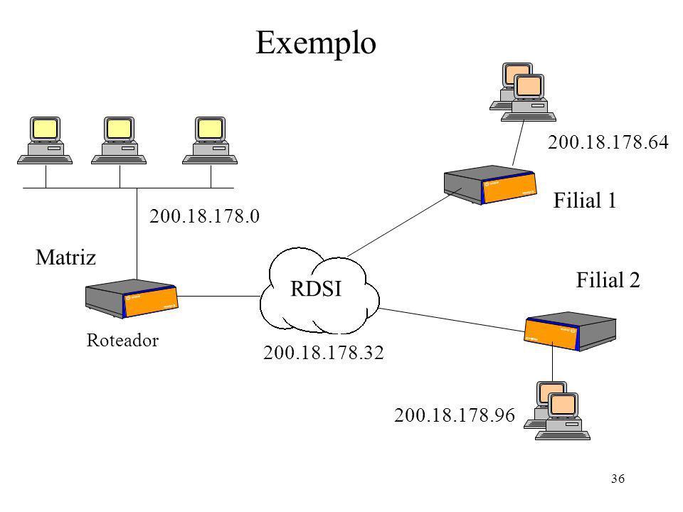 Exemplo Filial 1 Matriz Filial 2 RDSI 200.18.178.64 200.18.178.0