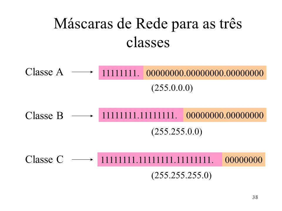 Máscaras de Rede para as três classes